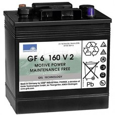 Sonnenschein GF 06 160 V2